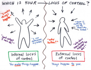 The most common qualities of a leader research seems to agree with one particular trait: Internal locus of control