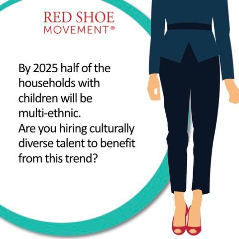 Discover how to hire culturally diverse employees.