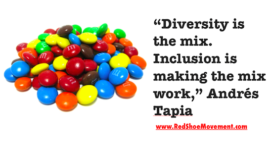 Diversity And Inclusion Quotes Awesome What Is Cultural Diversity & How To Make It Work