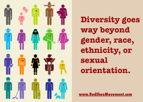 "What is the meaning of diversity? It goes way beyond general ""buckets"" such as gender and race. Illustration credit: nscad.ca"