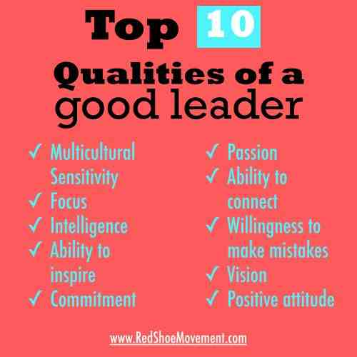 The top 10 qualities of a Good leader | Leadership development