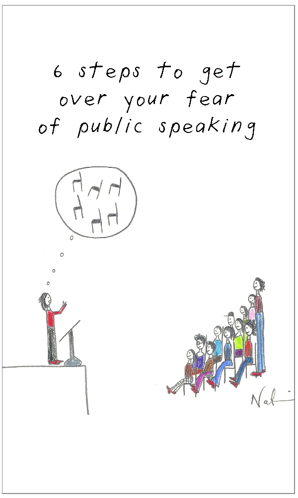 Drawing of public speaker imagining the six steps