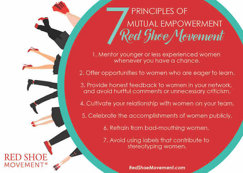 Red Shoe Movement Principles